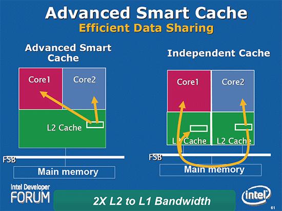 smart-cache