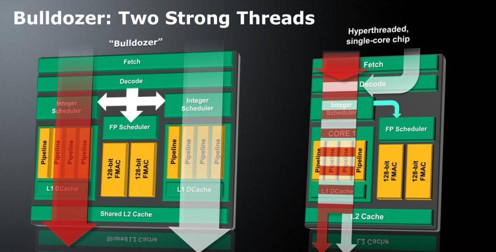 AMD-Bulldozer-a