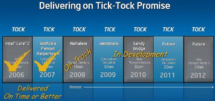 tick-tock-2008
