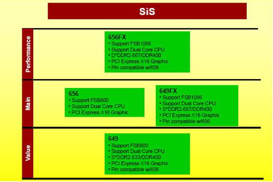 SIS2698
